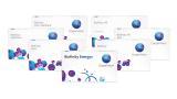 Biofinity kontaktlencse család - kiemelkedő, hosszan tartó kényelem és látásminőség